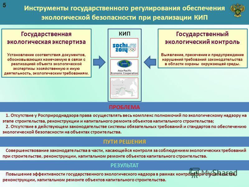 Инструменты государственного регулирования обеспечения экологической безопасности при реализации КИП 5 ПРОБЛЕМА 1. Отсутствие у Росприроднадзора права осуществлять весь комплекс полномочий по экологическому надзору на этапе строительства, реконструкц