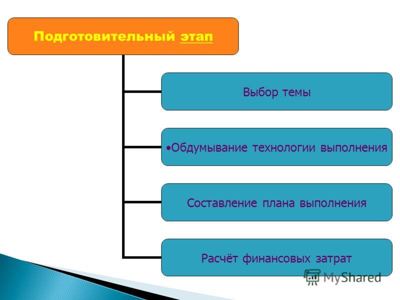 Подготовительный этап Выбор темы Обдумывание технологии выполнения Составление плана выполнения Расчёт финансовых затрат