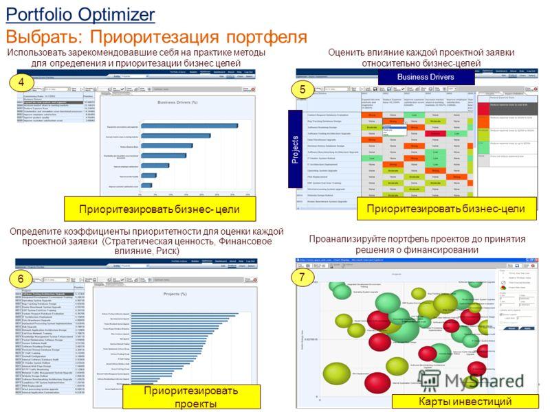 Использовать зарекомендовавшие себя на практике методы для определения и приоритезации бизнес целей Определите коэффициенты приоритетности для оценки каждой проектной заявки (Стратегическая ценность, Финансовое влияние, Риск) Приоритезировать бизнес-