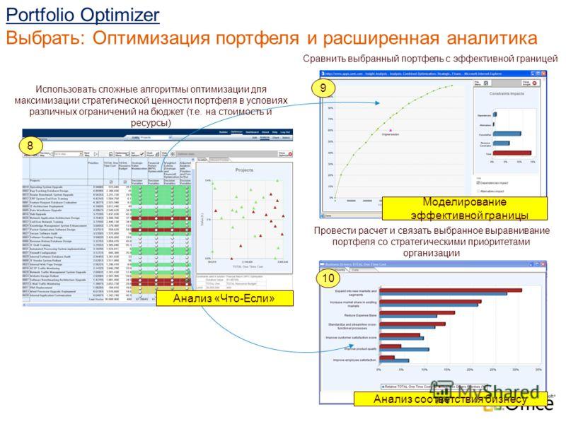 8 10 9 Использовать сложные алгоритмы оптимизации для максимизации стратегической ценности портфеля в условиях различных ограничений на бюджет (т.е. на стоимость и ресурсы) Анализ «Что-Если» Моделирование эффективной границы Анализ соответствия бизне