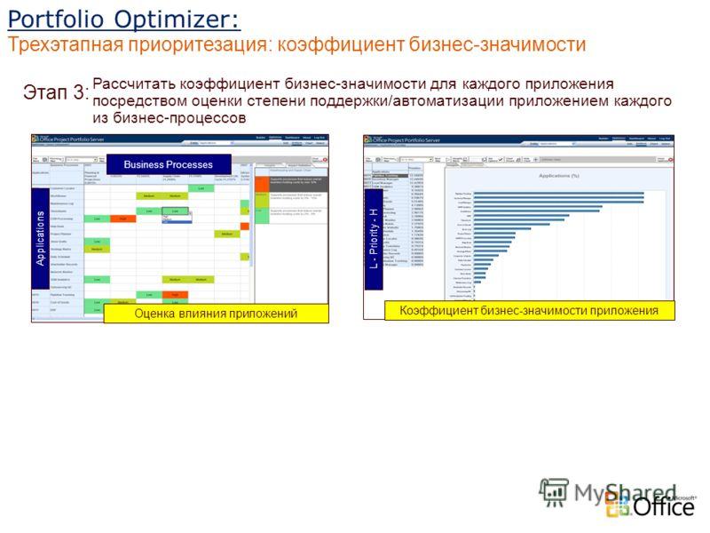 Оценка влияния приложений Коэффициент бизнес-значимости приложения Business Processes Applications Рассчитать коэффициент бизнес-значимости для каждого приложения посредством оценки степени поддержки/автоматизации приложением каждого из бизнес-процес
