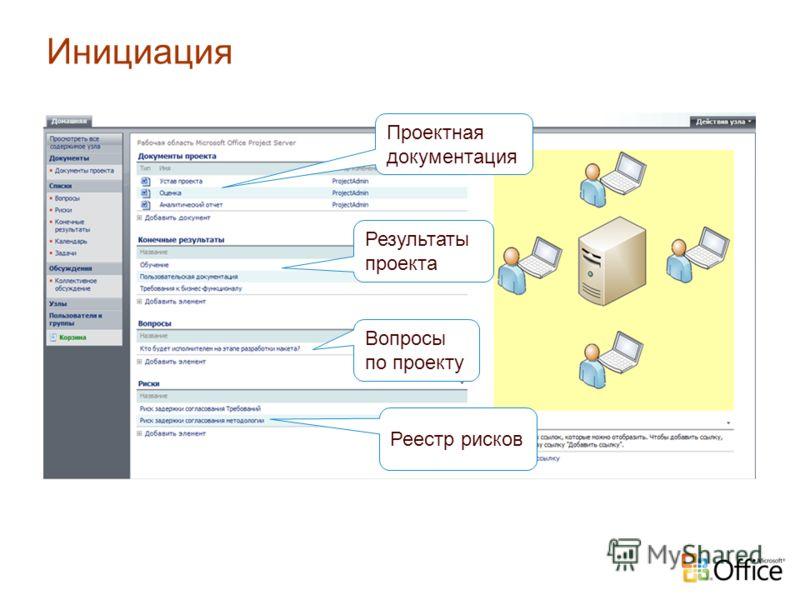 Проектная документация Результаты проекта Вопросы по проекту Реестр рисков