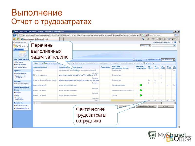 Фактические трудозатраты сотрудника Перечень выполненных задач за неделю Выполнение Отчет о трудозатратах