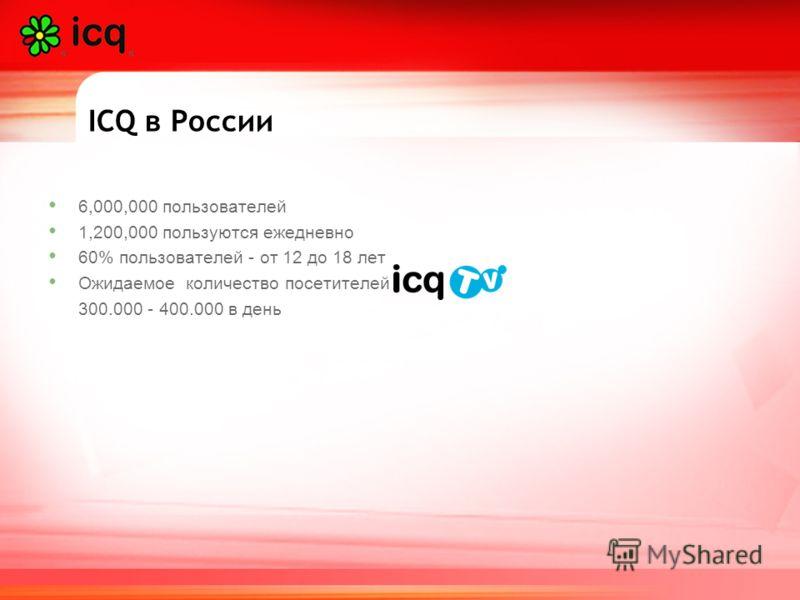 ICQ в России 6,000,000 пользователей 1,200,000 пользуются ежедневно 60% пользователей - от 12 до 18 лет Ожидаемое количество посетителей 300.000 – 400.000 в день