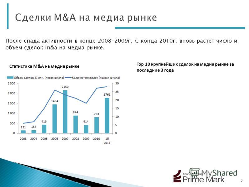 7 После спада активности в конце 2008-2009г. С конца 2010г. вновь растет число и объем сделок m&a на медиа рынке. Top 10 крупнейших сделок на медиа рынке за последние 3 года Статистика M&A на медиа рынке