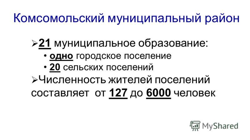 Комсомольский муниципальный район 21 муниципальное образование: одно городское поселение 20 сельских поселений Численность жителей поселений составляет от 127 до 6000 человек