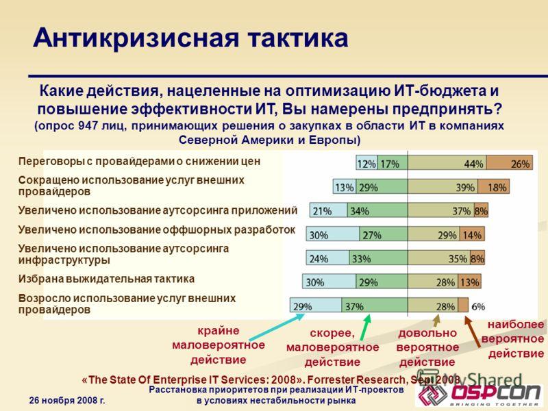 26 ноября 2008 г. Расстановка приоритетов при реализации ИТ-проектов в условиях нестабильности рынка Антикризисная тактика «The State Of Enterprise IT Services: 2008». Forrester Research, Sep. 2008 Какие действия, нацеленные на оптимизацию ИТ-бюджета