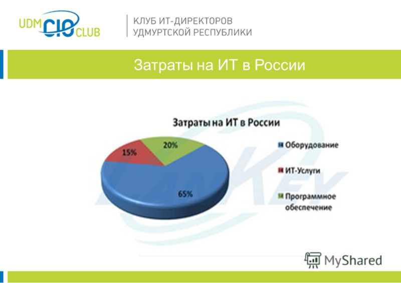 Затраты на ИТ в России