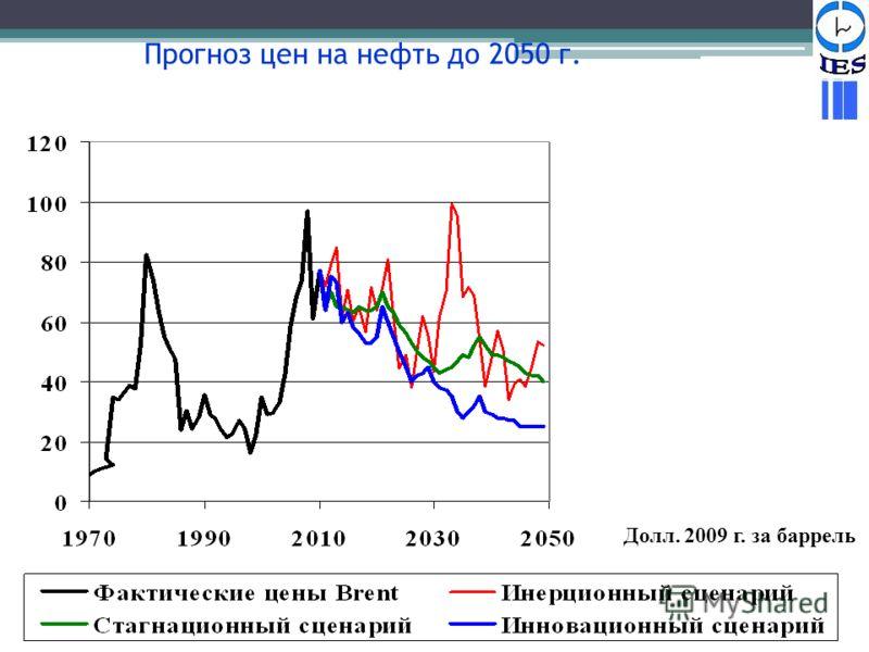 Долл. 2009 г. за баррель Прогноз цен на нефть до 2050 г.