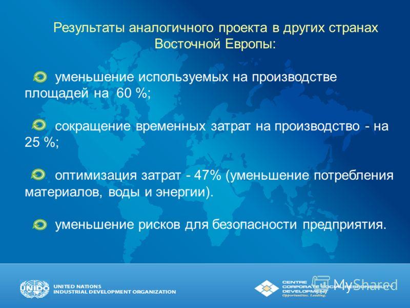 Результаты аналогичного проекта в других странах Восточной Европы: уменьшение используемых на производстве площадей на 60 %; сокращение временных затрат на производство - на 25 %; оптимизация затрат - 47% (уменьшение потребления материалов, воды и эн