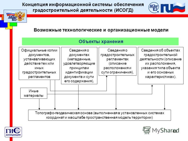 44 Концепция информационной системы обеспечения градостроительной деятельности (ИСОГД) Возможные технологические и организационные модели Официальные копии документов, устанавливающих действие тех или иных градостроительных регламентов Объекты хранен