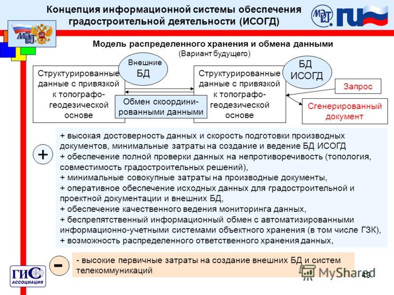 49 Структурированные данные с привязкой к топографо- геодезической основе Концепция информационной системы обеспечения градостроительной деятельности (ИСОГД) Модель распределенного хранения и обмена данными (Вариант будущего) Сгенерированный документ