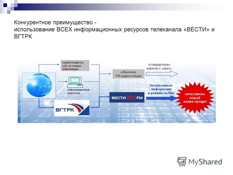 Конкурентное преимущество - использование ВСЕХ информационных ресурсов телеканала «ВЕСТИ» и ВГТРК