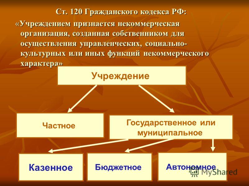 Ст. 120 Гражданского кодекса РФ: «Учреждением признается некоммерческая организация, созданная собственником для осуществления управленческих, социально- культурных или иных функций некоммерческого характера» «Учреждением признается некоммерческая ор