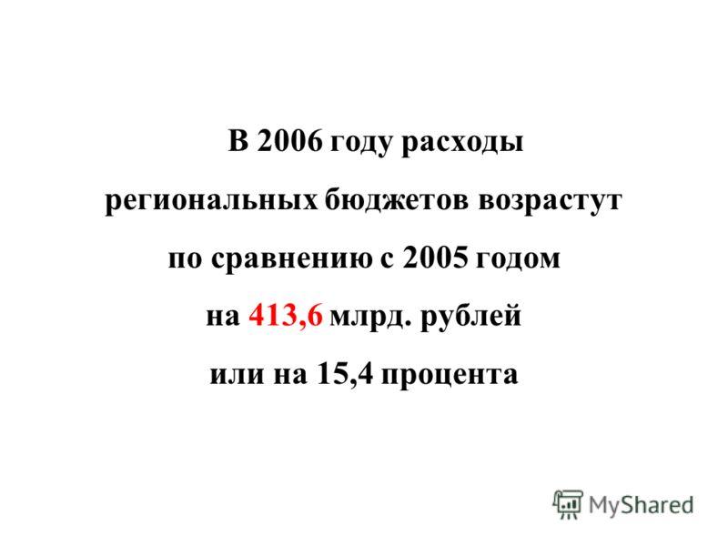 В 2006 году расходы региональных бюджетов возрастут по сравнению с 2005 годом на 413,6 млрд. рублей или на 15,4 процента