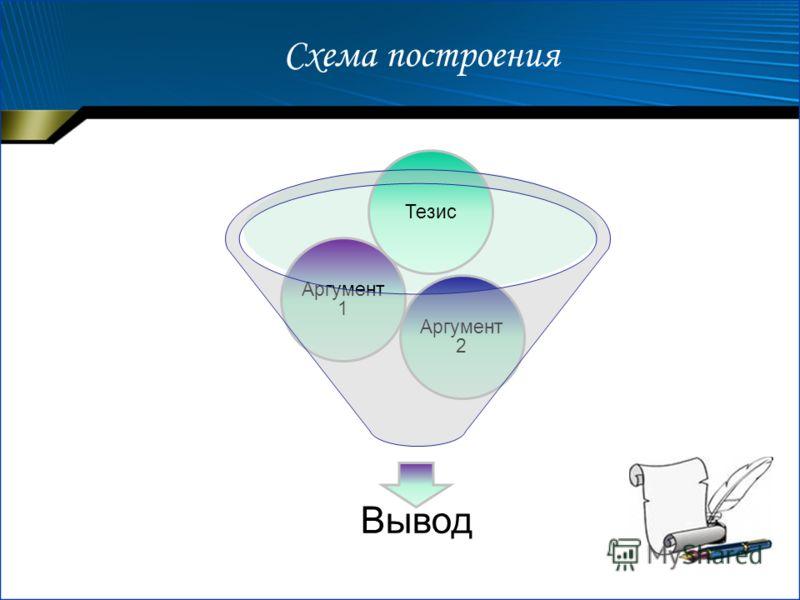 Схема построения Вывод Аргумент 2 Аргумент 1 Тезис