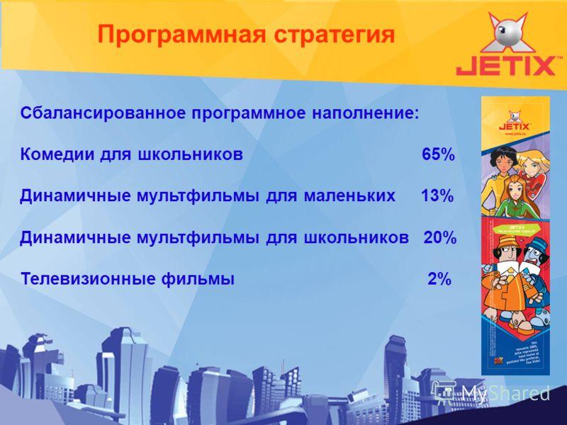 Программная стратегия Сбалансированное программное наполнение: Комедии для школьников 65% Динамичные мультфильмы для маленьких 13% Динамичные мультфильмы для школьников 20% Телевизионные фильмы 2%