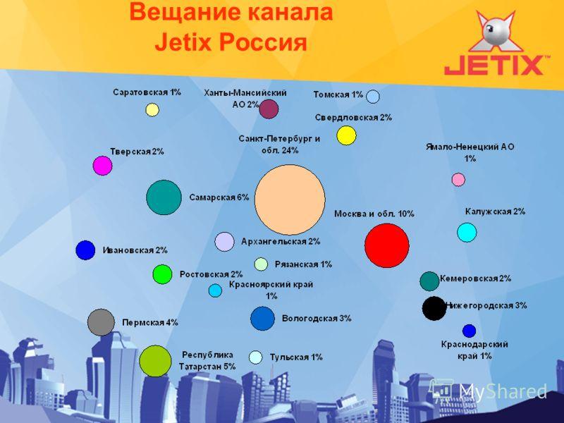 Вещание канала Jetix Россия