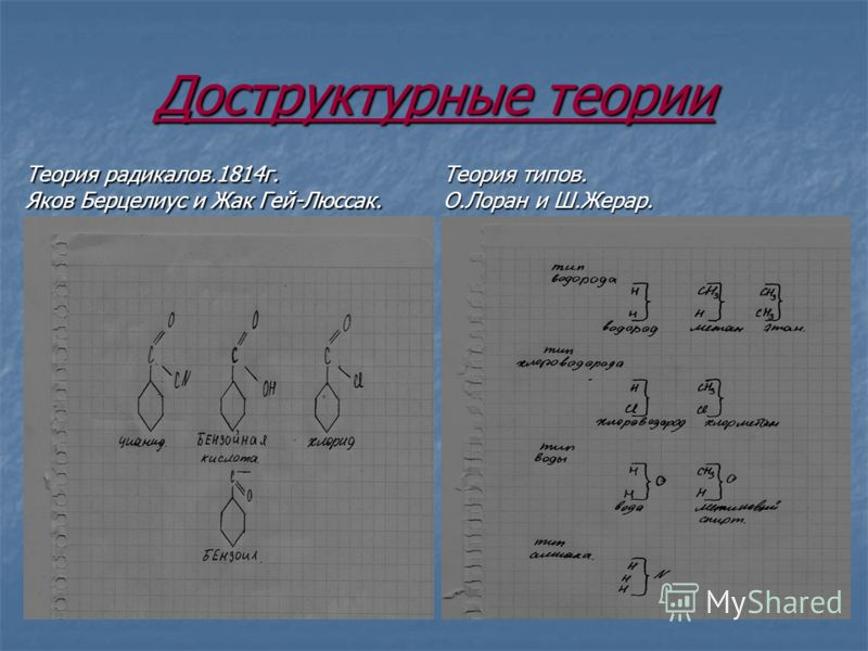 Доструктурные теории Теория радикалов.1814г. Яков Берцелиус и Жак Гей-Люссак. Все молекулы состоят из двух частей- положительно заряженного радикала и отрицательно заряженной частицы. +: Существование устойчивых группировок атомов- радикалов, переход