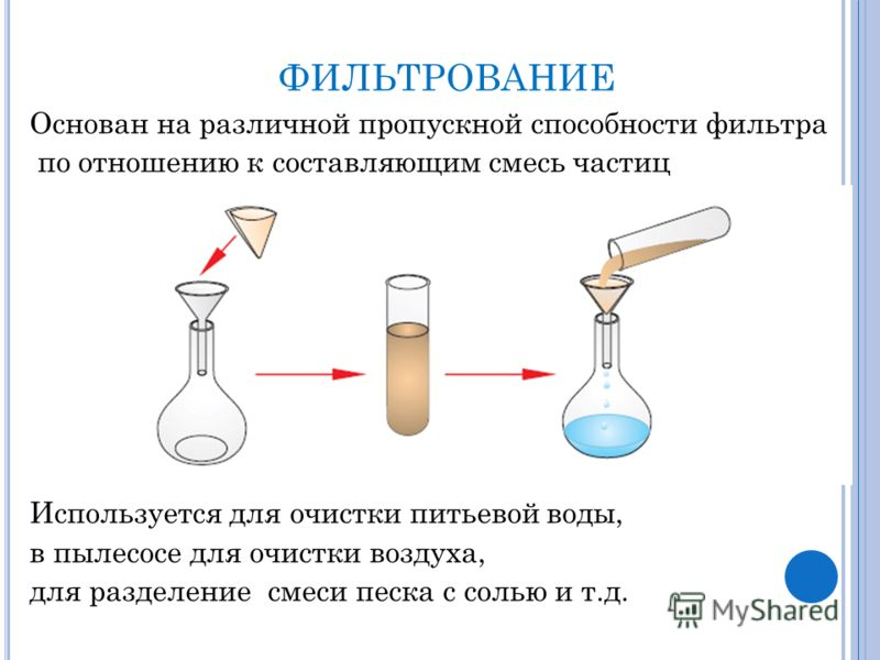 ФИЛЬТРОВАНИЕ Основан на различной пропускной способности фильтра по отношению к составляющим смесь частиц Используется для очистки питьевой воды, в пылесосе для очистки воздуха, для разделение смеси песка с солью и т.д.