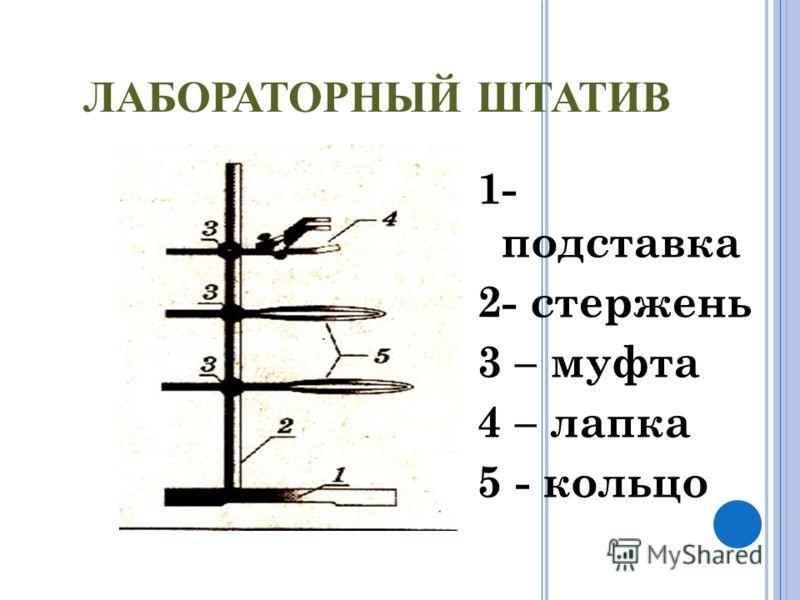 ЛАБОРАТОРНЫЙ ШТАТИВ 1- подставка 2- стержень 3 – муфта 4 – лапка 5 - кольцо