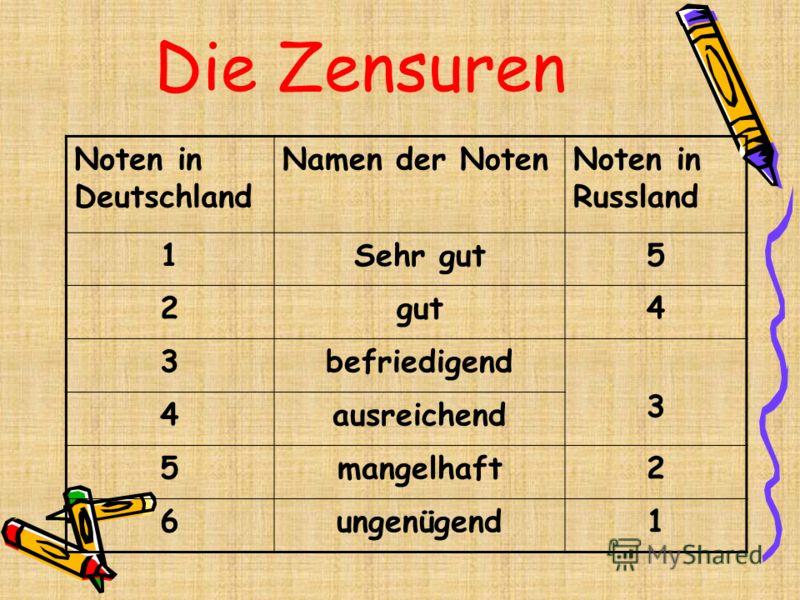 Die Zensuren Noten in Deutschland Namen der NotenNoten in Russland 1Sehr gut5 2gut4 3befriedigend 3 4ausreichend 5mangelhaft2 6ungenügend1