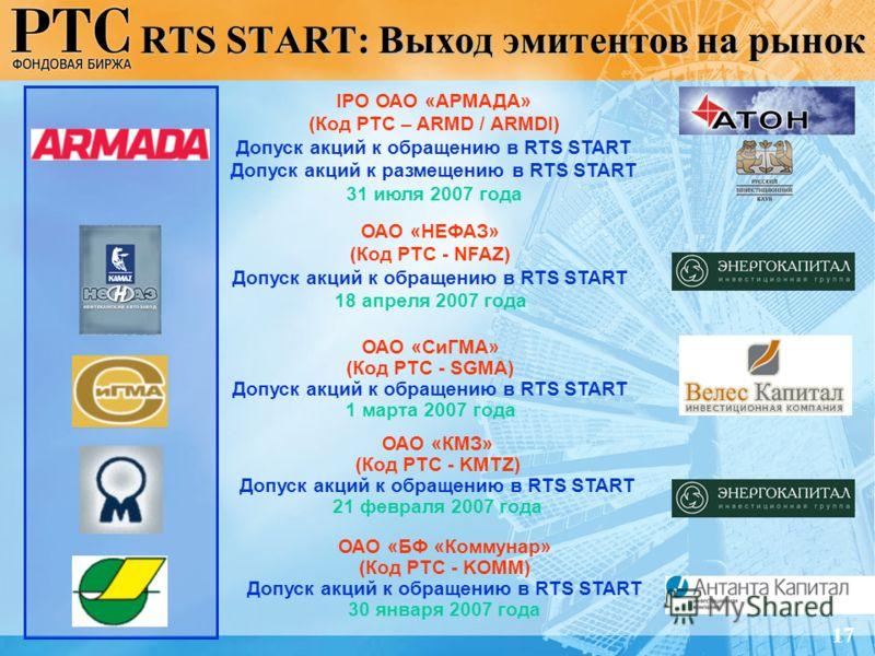 RTS START: Выход эмитентов на рынок ОАО «БФ «Коммунар» (Код РТС - KOMM) Допуск акций к обращению в RTS START 30 января 2007 года IPO ОАО «АРМАДА» (Код РТС – ARMD / ARMDI) Допуск акций к обращению в RTS START Допуск акций к размещению в RTS START 31 и
