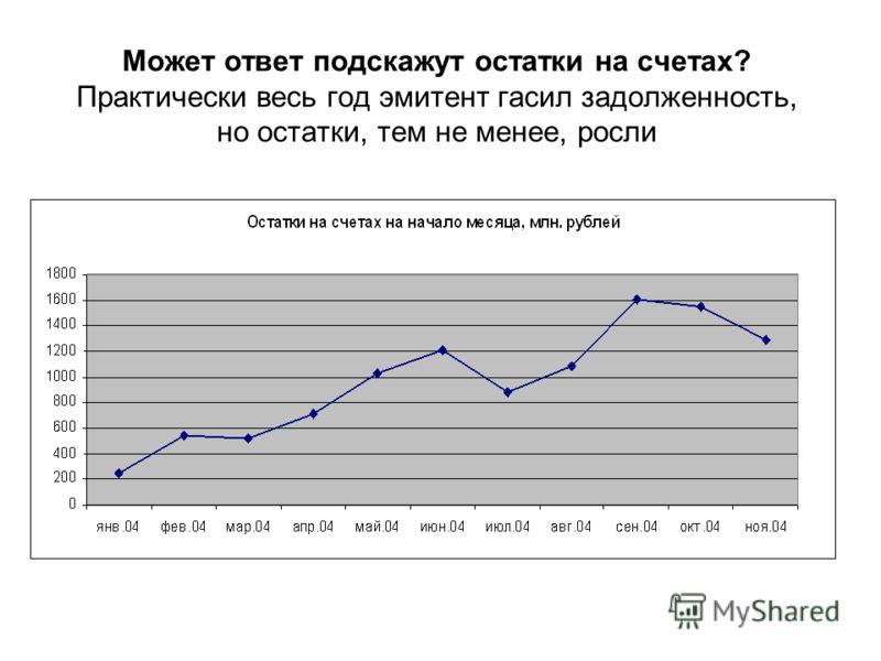 В течении 2004 года в обращении одновременно было три выпуска облигаций Но что такого произошло в апреле и в августе, что цены изменились?