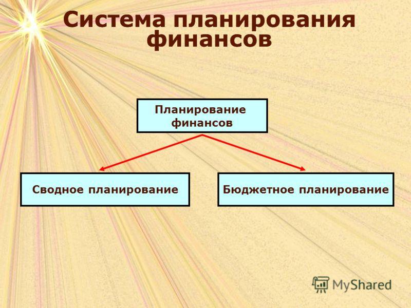 Система планирования финансов Планирование финансов Сводное планированиеБюджетное планирование
