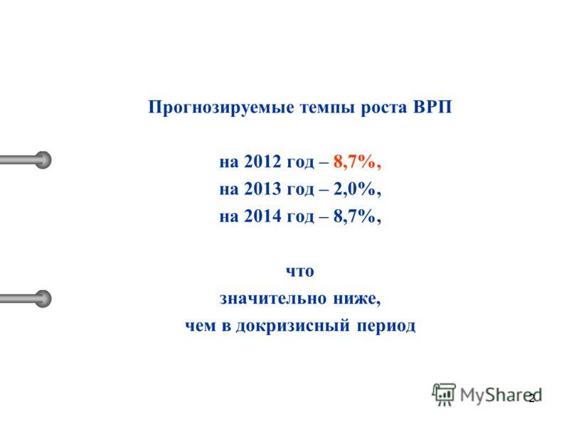 2 Прогнозируемые темпы роста ВРП на 2012 год – 8,7%, на 2013 год – 2,0%, на 2014 год – 8,7%, что значительно ниже, чем в докризисный период