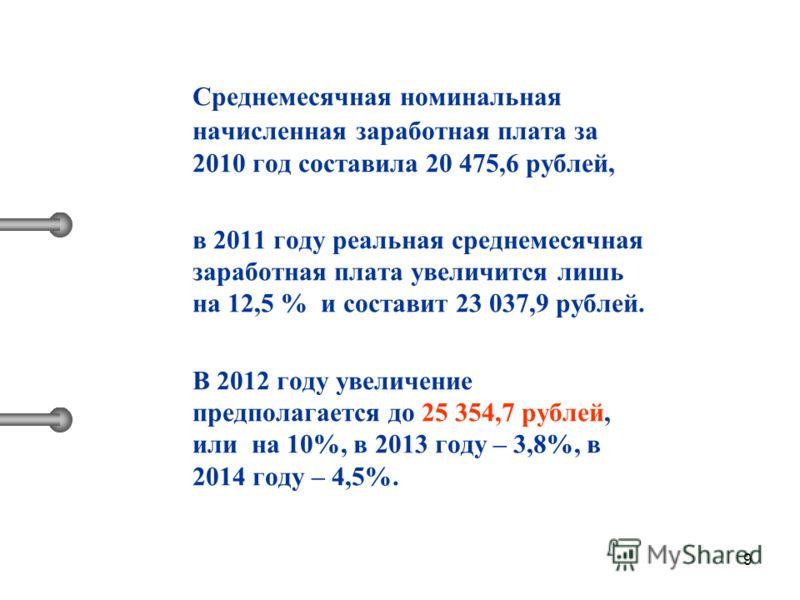 9 Среднемесячная номинальная начисленная заработная плата за 2010 год составила 20 475,6 рублей, в 2011 году реальная среднемесячная заработная плата увеличится лишь на 12,5 % и составит 23 037,9 рублей. В 2012 году увеличение предполагается до 25 35
