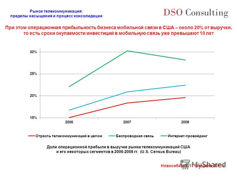 Рынок телекоммуникаций: пределы насыщения и процесс консолидации Новосибирск, 17 февраля 2011 г. При этом операционная прибыльность бизнеса мобильной связи в США – около 20% от выручки, то есть сроки окупаемости инвестиций в мобильную связь уже превы