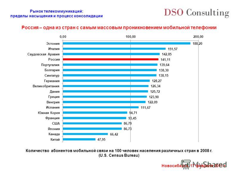 Рынок телекоммуникаций: пределы насыщения и процесс консолидации Новосибирск, 17 февраля 2011 г. Россия – одна из стран с самым массовым проникновением мобильной телефонии Количество абонентов мобильной связи на 100 человек населения различных стран