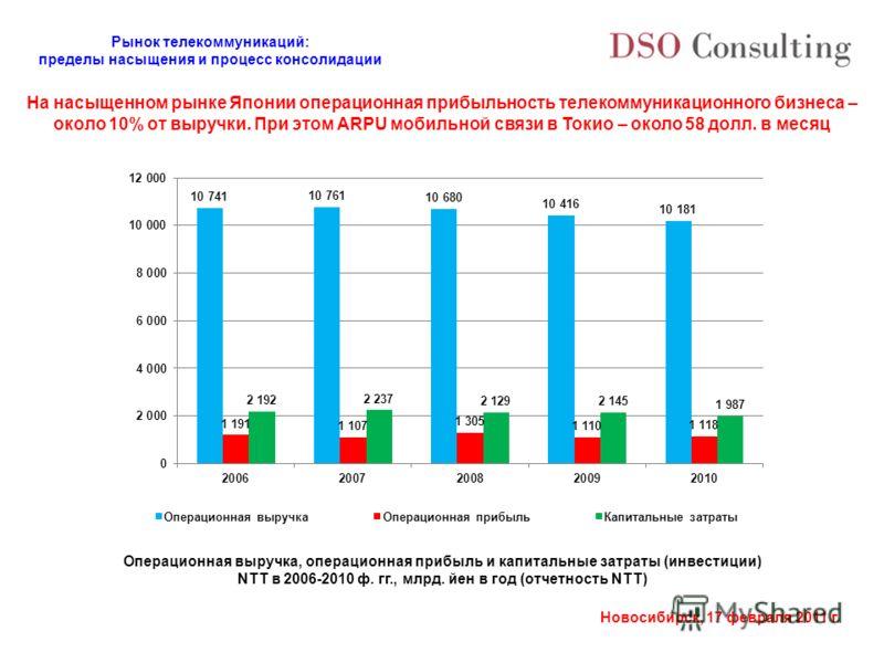 Рынок телекоммуникаций: пределы насыщения и процесс консолидации Новосибирск, 17 февраля 2011 г. Операционная выручка, операционная прибыль и капитальные затраты (инвестиции) NTT в 2006-2010 ф. гг., млрд. йен в год (отчетность NTT) На насыщенном рынк