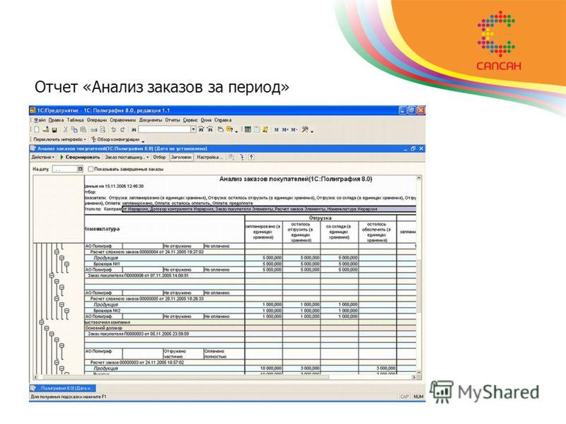 Отчет «Анализ заказов за период»