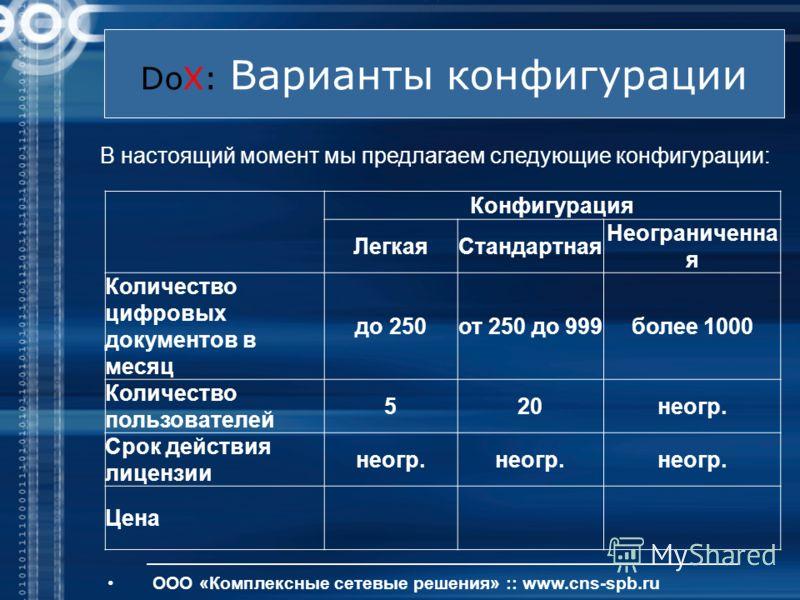 ООО «Комплексные сетевые решения» :: www.cns-spb.ru В настоящий момент мы предлагаем следующие конфигурации: DoX: Варианты конфигурации Конфигурация ЛегкаяСтандартная Неограниченна я Количество цифровых документов в месяц до 250от 250 до 999более 100