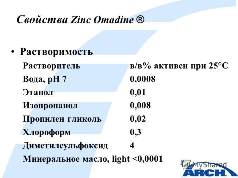Свойства Zinc Omadine ® Растворимость Растворительв/в% активен при 25°C Вода, pH 70,0008 Этанол0,01 Изопропанол0,008 Пропилен гликоль0,02 Хлороформ0,3 Диметилсульфоксид4 Минеральное масло, light