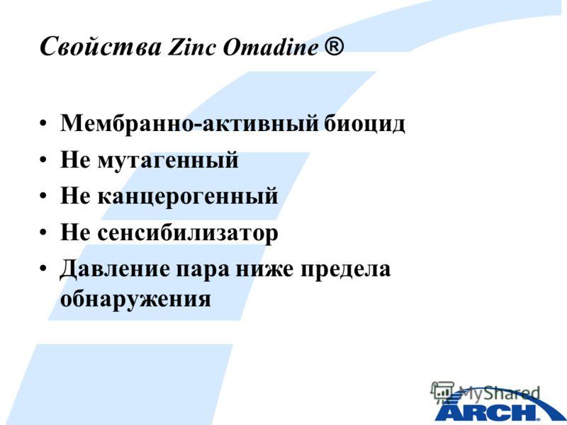 Свойства Zinc Omadine ® Мембранно-активный биоцид Не мутагенный Не канцерогенный Не сенсибилизатор Давление пара ниже предела обнаружения