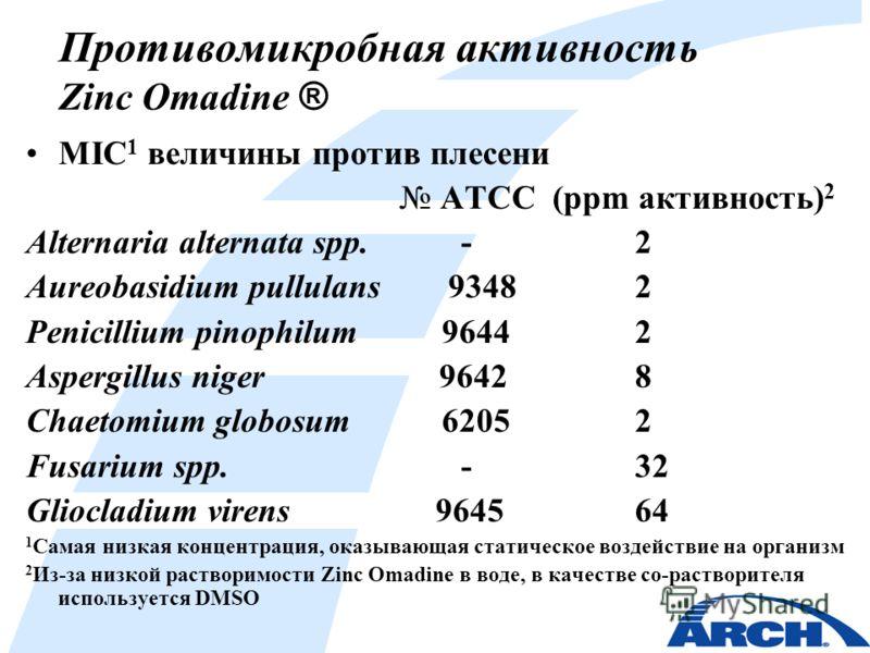 Противомикробная активность Zinc Omadine ® MIC 1 величины против плесени ATCC (ppm активность) 2 Alternaria alternata spp.-2 Aureobasidium pullulans 93482 Penicillium pinophilum 96442 Aspergillus niger 96428 Chaetomium globosum 62052 Fusarium spp.-32