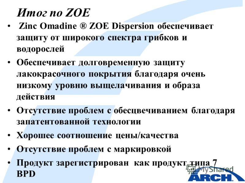 Итог по ZOE Zinc Omadine ® ZOE Dispersion обеспечивает защиту от широкого спектра грибков и водорослей Обеспечивает долговременную защиту лакокрасочного покрытия благодаря очень низкому уровню выщелачивания и образа действия Отсутствие проблем с обес