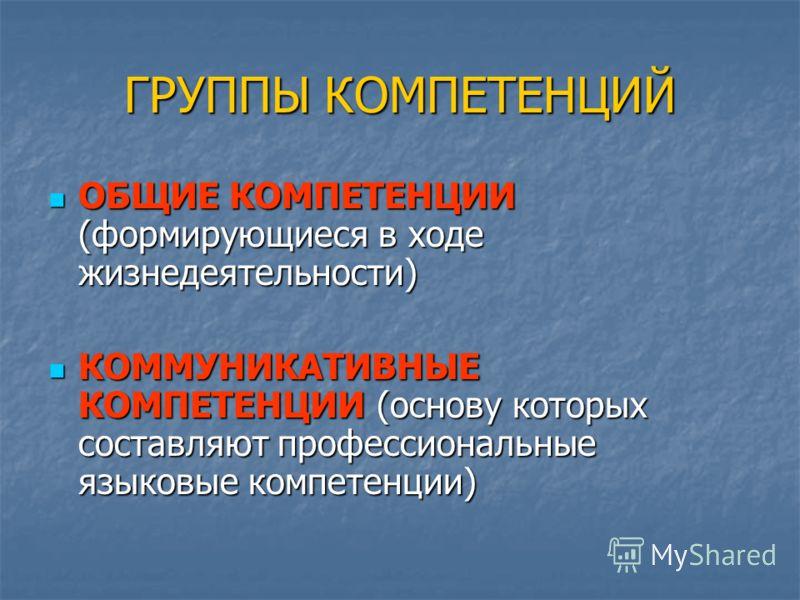 ГРУППЫ КОМПЕТЕНЦИЙ ОБЩИЕ КОМПЕТЕНЦИИ (формирующиеся в ходе жизнедеятельности) ОБЩИЕ КОМПЕТЕНЦИИ (формирующиеся в ходе жизнедеятельности) КОММУНИКАТИВНЫЕ КОМПЕТЕНЦИИ (основу которых составляют профессиональные языковые компетенции) КОММУНИКАТИВНЫЕ КОМ