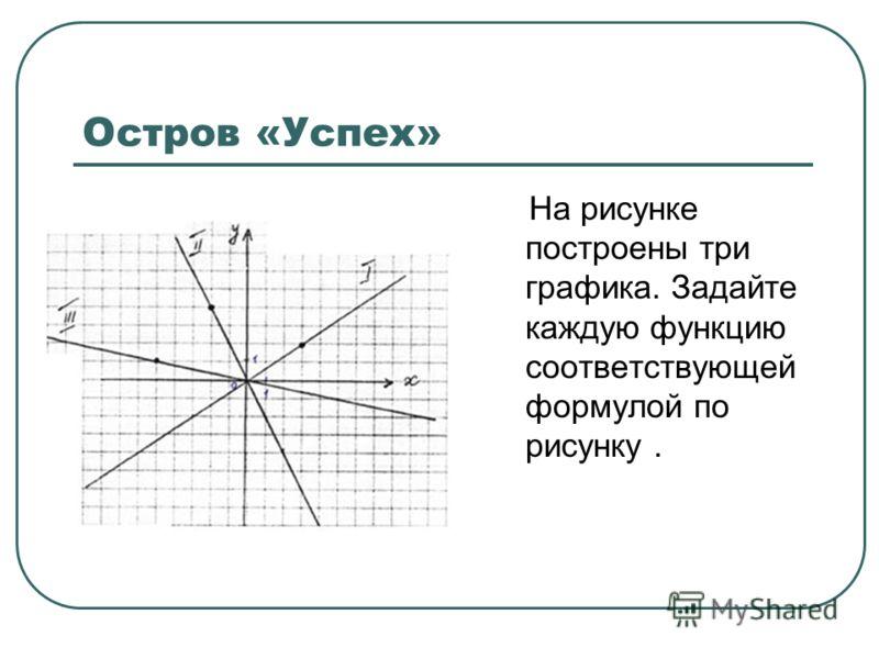 Остров «Успех» На рисунке построены три графика. Задайте каждую функцию соответствующей формулой по рисунку.