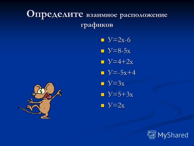 Взаимное расположение графиков у=кх+в х у у х 0 0 к 1 =к 2