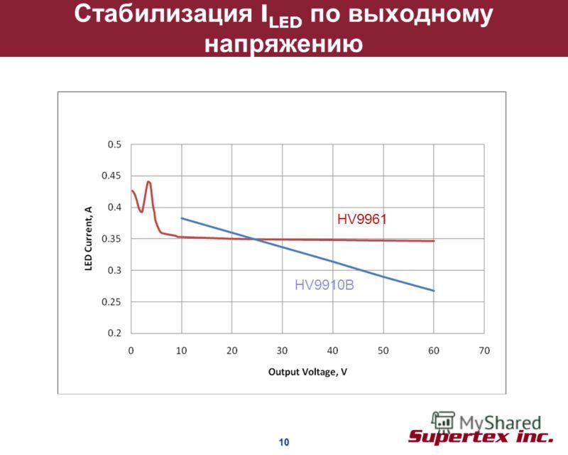 10 10 Стабилизация I LED по выходному напряжению HV9961 HV9910B