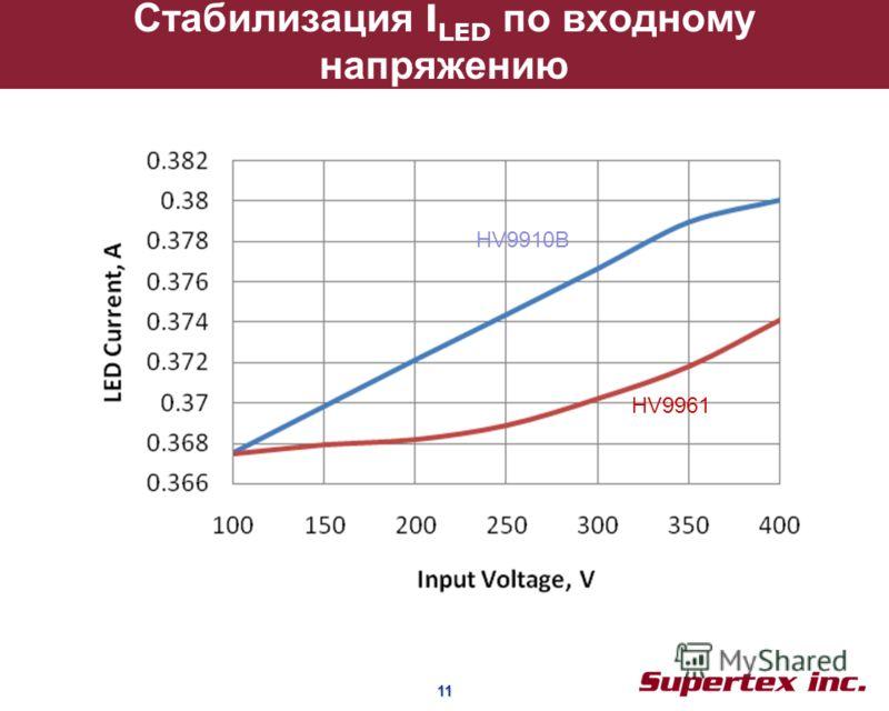 11 11 Стабилизация I LED по входному напряжению HV9961 HV9910B
