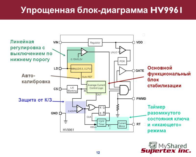 12 12 Авто- калибровка Основной функциональный блок стабилизации Защита от К/З Таймер разомкнутого состояния ключа и «икающего» режима Линейная регулировка с выключением по нижнему порогу Упрощенная блок - диаграмма HV9961
