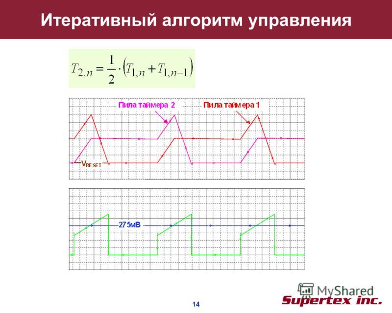 14 14 Итеративный алгоритм управления