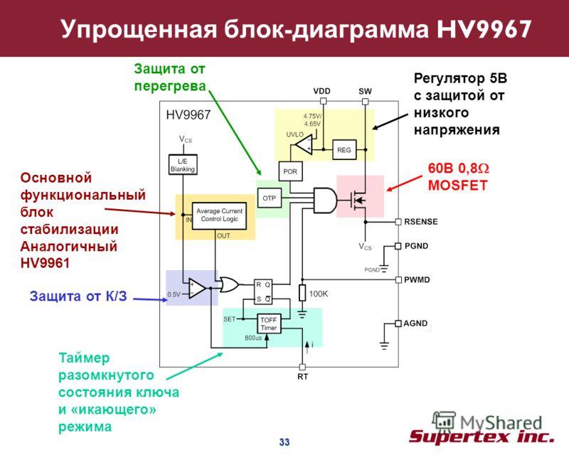 33 33 Основной функциональный блок стабилизации Аналогичный HV9961 Защита от К/З Таймер разомкнутого состояния ключа и «икающего» режима Упрощенная блок - диаграмма HV9967 60В 0,8 MOSFET Регулятор 5В с защитой от низкого напряжения Защита от перегрев