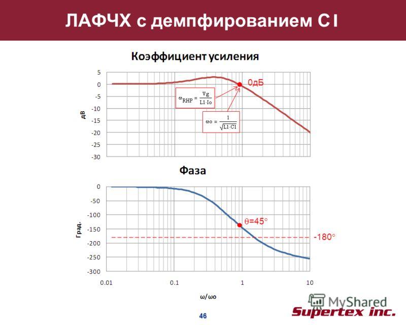 46 46 ЛАФЧХ с демпфированием С 1 -180 =45 0дБ