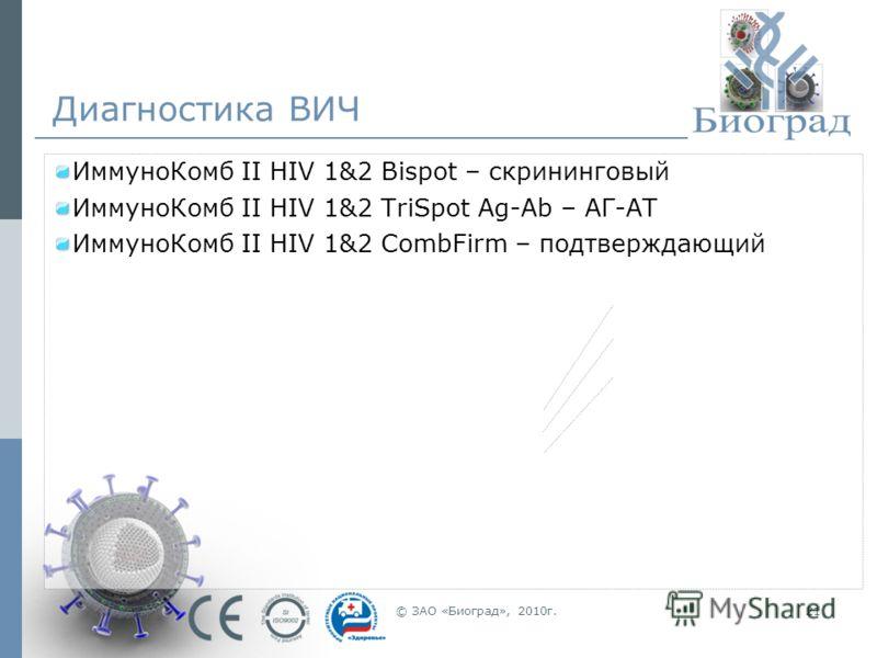 © ЗАО «Биоград», 2010г.21 Диагностика ВИЧ ИммуноКомб II HIV 1&2 Bispot – скрининговый ИммуноКомб II HIV 1&2 TriSpot Ag-Ab – АГ-АТ ИммуноКомб II HIV 1&2 CombFirm – подтверждающий